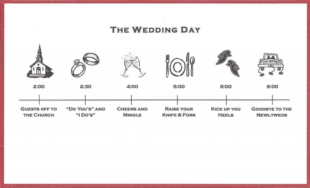 Vestuvių scenarijus